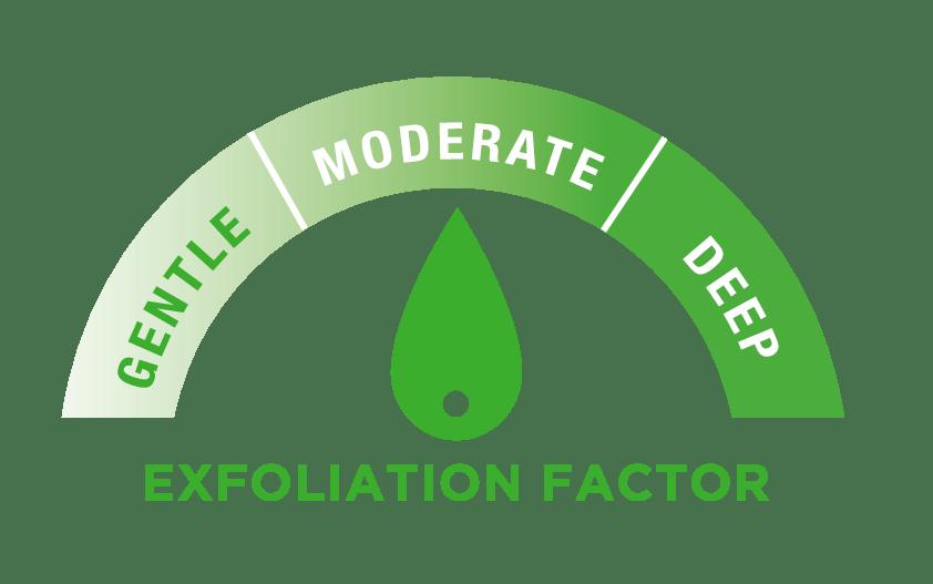 Moderate Exfoliation